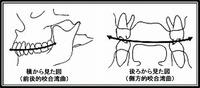 kougouwannkyoku.jpgのサムネイル画像