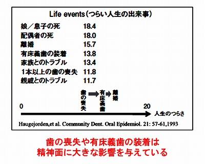 Life events001.jpg